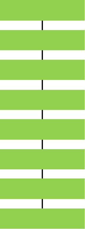 一貫性や整合性が取れている状態のイメージ(ケース1)