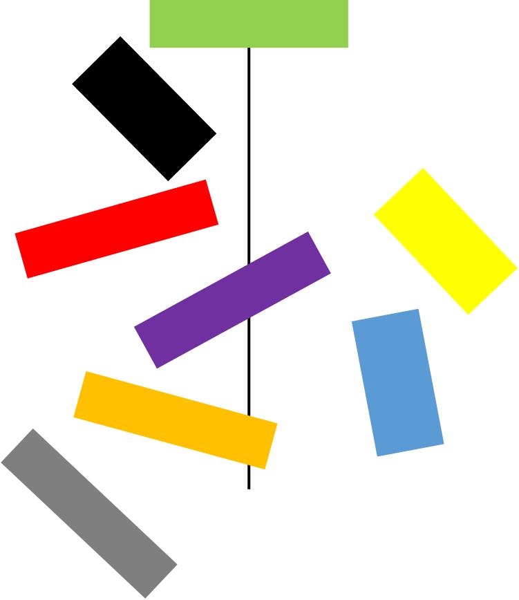 さらに一貫性や整合性がなくなっちゃった状態のイメージ(ケース3)