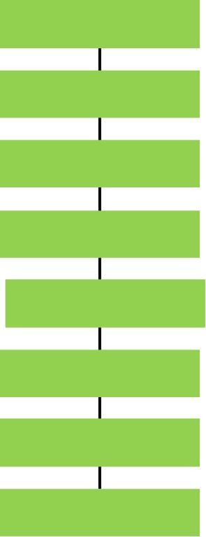 一貫性や整合性がほんのちょっぴりだけ取れなくなって来ている状態のイメージ(ケース1)