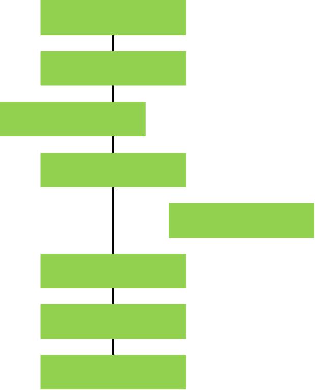 一貫性や整合性がだんだん取れなくなって来ている状態のイメージ(ケース1)