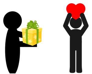 従業員へのインセンティブと会社に対する貢献との関係(バランスがとれているケース)