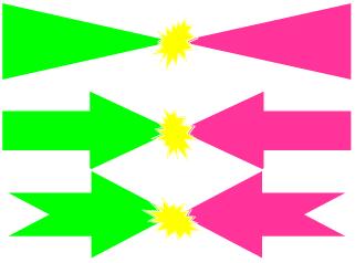 クロスSWOT分析:「強み」と「脅威」をセットで考えると思い浮かべがちなイメージ