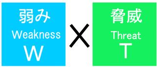 クロスSWOT分析:「弱み」と「脅威」をセットで考えてみる