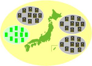 日本全体で全体最適や部分最適などについて考えてみると?